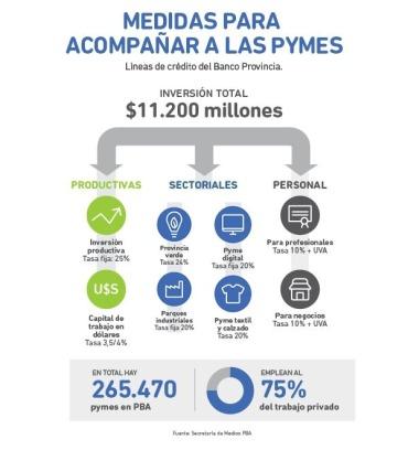 05 06 2018 Anuncio PYMES medidas