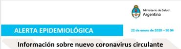 aleta coronavirus cabezal ministerio